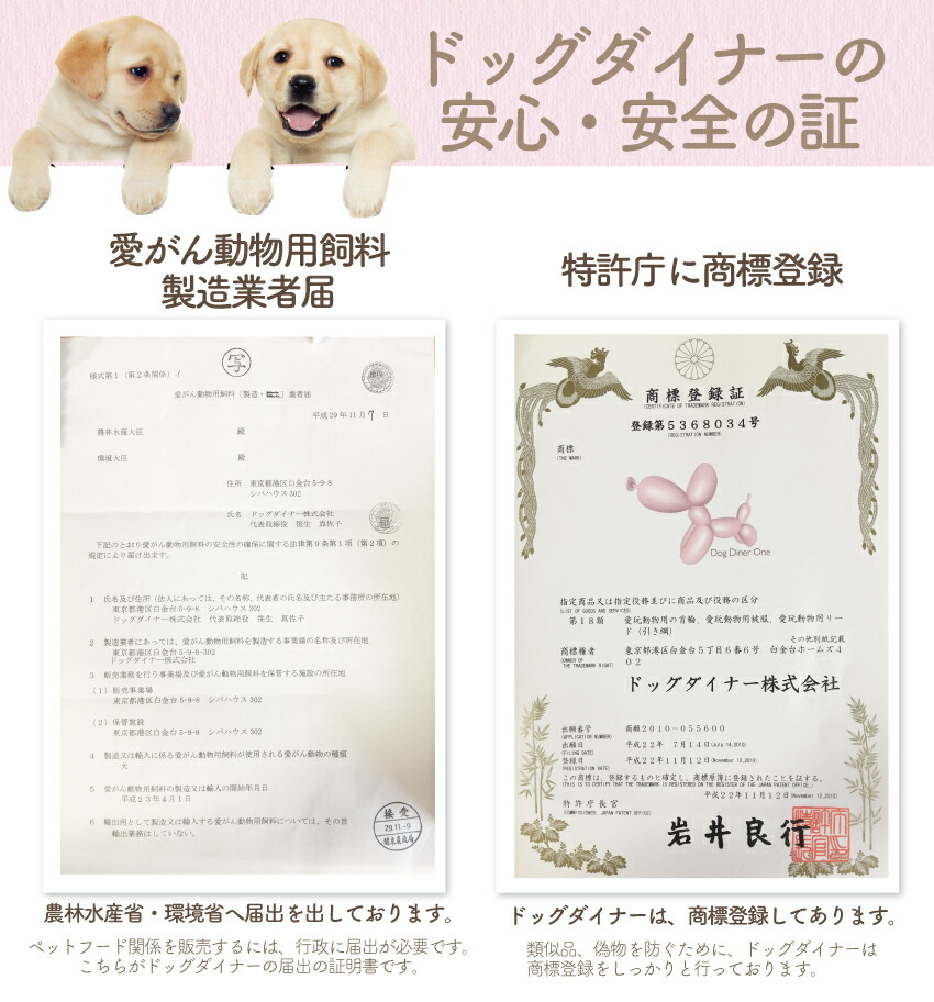 ドッグダイナーの無農薬・無添加・有機・オーガニックのサプリ・犬・猫・ペット